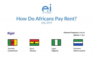 How do Africans pay rent?