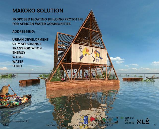 real estate market news property nigeria lagos makoko