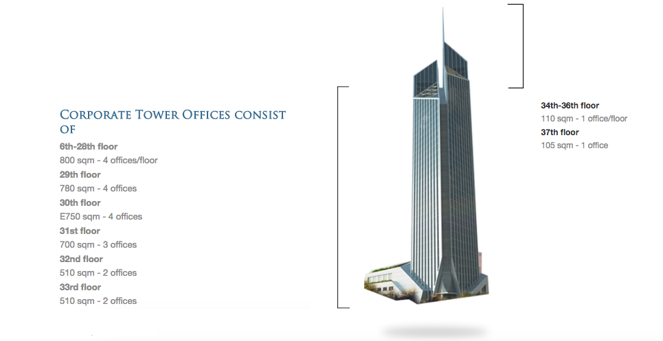 Updated - Development: The Corporate Tower, Eko Atlantic City, Lagos