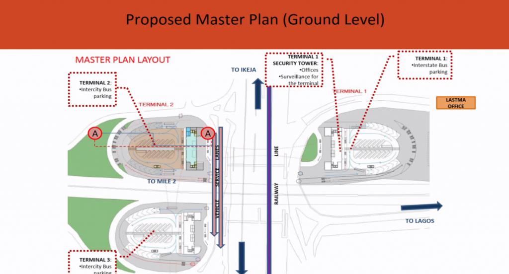 Proposed Master Plan (Ground Level)